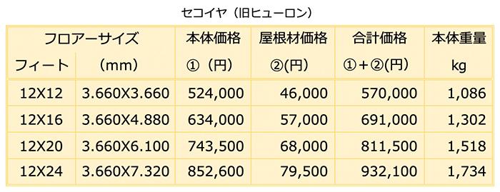 セコイヤ 2019消費税改定価格表