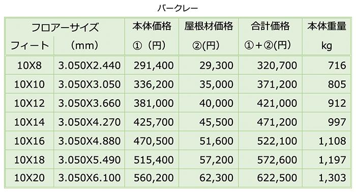 バークレー 2019消費税改定価格表