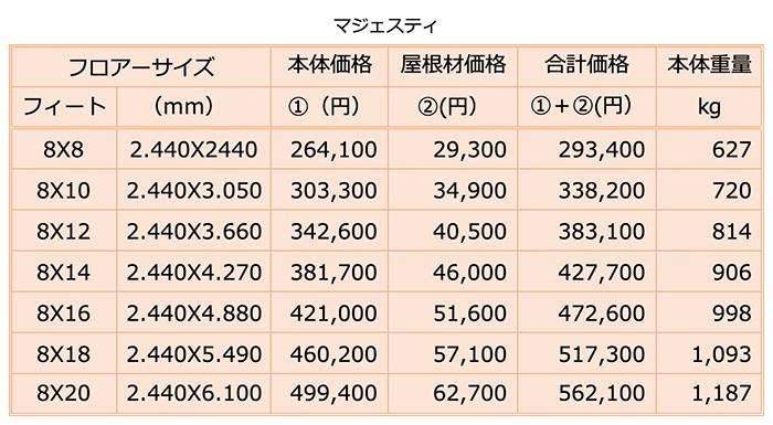 マジェスティ 2019消費税改定価格表